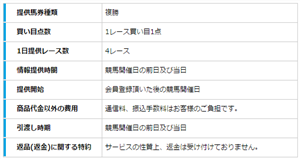 SHOW PROFESSIONAL(ショウ プロフェッショナル)評判