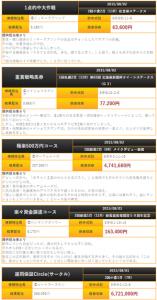楽UMA(ラクウマ ドットコム)評判