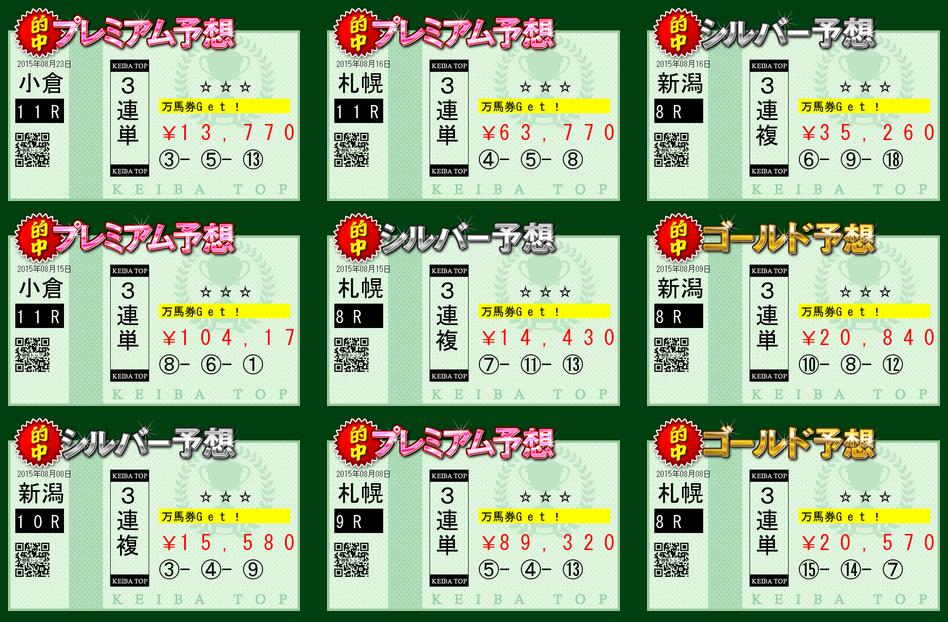 競馬トップ(KEIBA TOP)評判