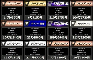 レコード(RECORD) 口コミ