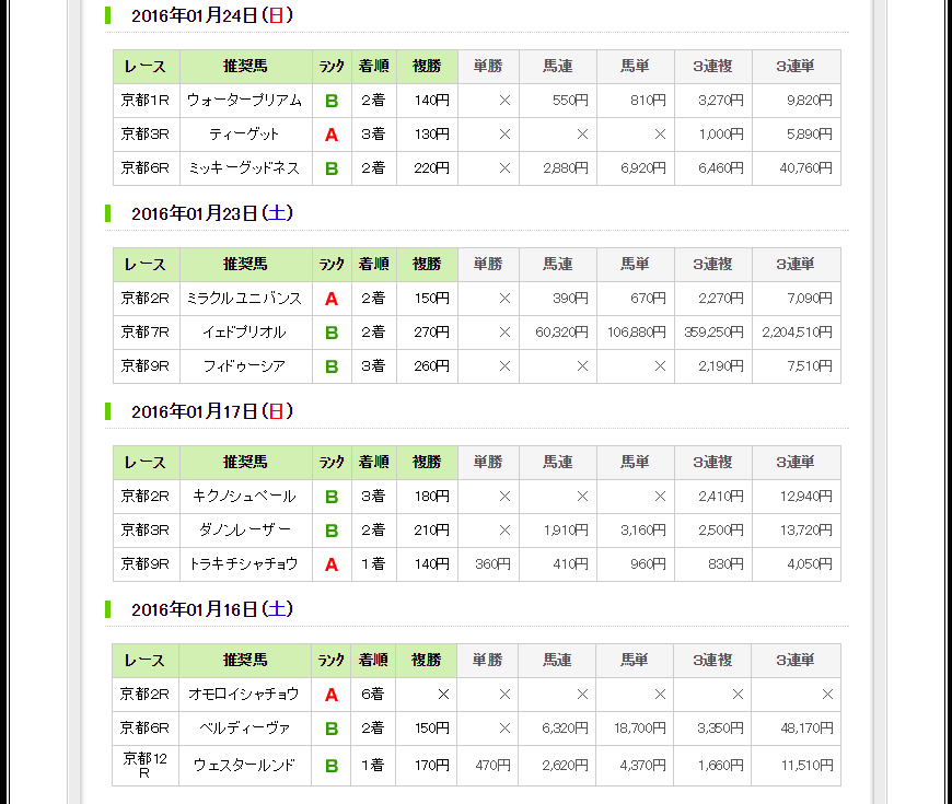 2016-02-02_19h45_20